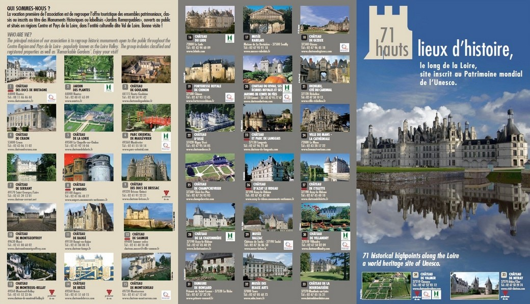 Loire Valley Map With French Castles Names Parisbym